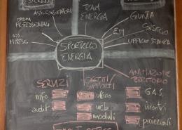 sportello_energia_schema