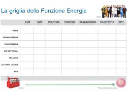 griglia_funzione_energia